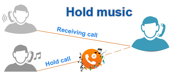 Hold music service working service